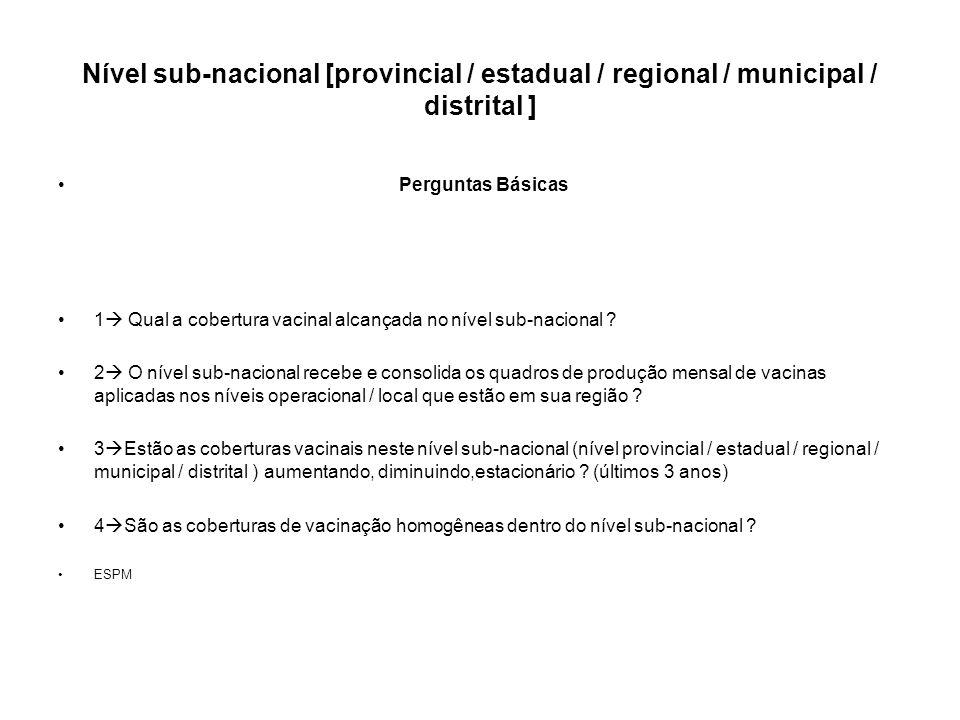 Nível sub-nacional [provincial / estadual / regional / municipal / distrital ]